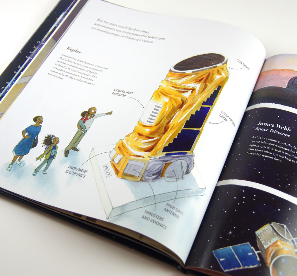 Photograph of watercolor illustration form picture book 'Just Right' showing a family looking up at a large model of the Kepler space telescope. Labels indicate different parts of the telescope.